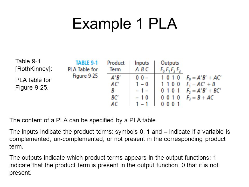 Example 1 PLA Table 9-1 [RothKinney]: PLA table for Figure 9-25.